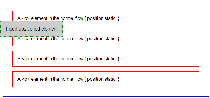 Html absolute positioning within div phpsourcecode net - Div position relative ...